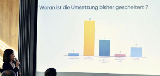 """Chart mit Säulendiagramm bei der Veranstaltung """"ÖPNV auf Kurkarte"""""""